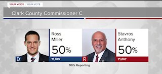 Several Clark County elections still too close to call