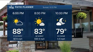 Tracking your afternoon Storm Team 4Cast for Monday July 6