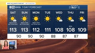 FORECAST: Excessive Heat Warning just extended through Monday!
