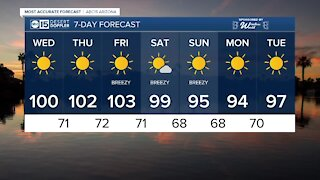 High heat and air quality alerts this week