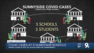 COVID Cases at 5 Sunnyside Schools