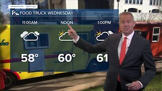 Wed am weather