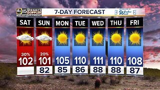 Storm chances ramping up over the weekend