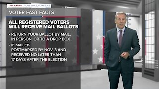 You Decide: All Registered Voters Will Receive Mail Ballots