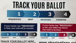 Voter concerned ballot not counted after it was received weeks ago