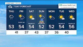 Rain chances continue through Thursday evening