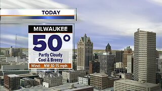 Partly cloudy, cool, and breezy Thursday
