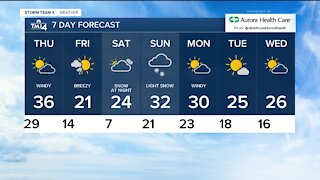 Temps rise into the 30s during windy Wednesday evening
