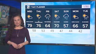 Mainly dry & mild with highs in the upper 70's