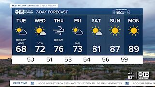 Cooler Tuesday with rain, snow chances in Arizona