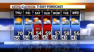 Metro Detroit Forecast: Clear, chilly and patchy fog tonight
