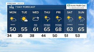 Tracking your Mother's Day forecast for Sunday May 10
