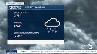 ABC 10News Pinpoint Weather with Jennifer Delacruz