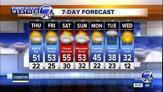 50s in Denver for the next few days