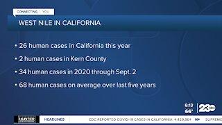West Nile Virus in California