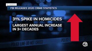 FBI data shows Michigan homicides up 31% in 2020