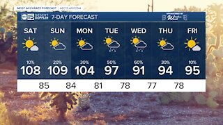 MOST ACCURATE FORECAST: Monsoon storms possible this weekend