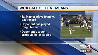 High School football playoff formula