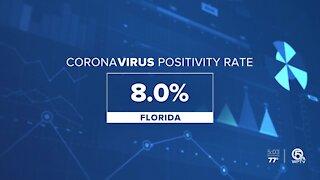Florida seeing coronavirus spike