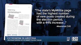 Extremism in Arizona