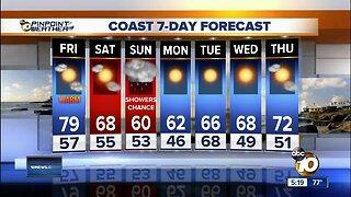 Vanessa's Forecast: Record breaking temperatures