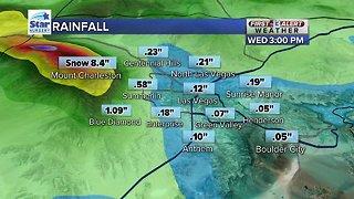 Rainfall predictions for Las Vegas valley