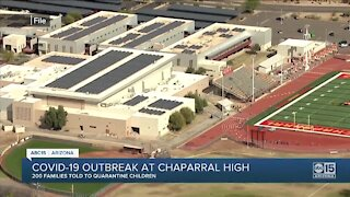 COVID-19 outbreak at Chaparral High School.