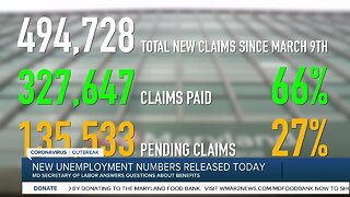 New unemployment numbers released today