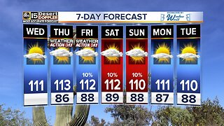 FORECAST: Excessive Heat Warnings!