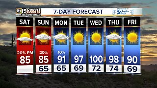 FORECAST: Rain this Mother's Day weekend