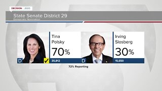 Tina Polsky defeats Irv Slosberg in State Senate District 29 Democratic race