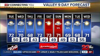Mild conditions for the rest of the work week