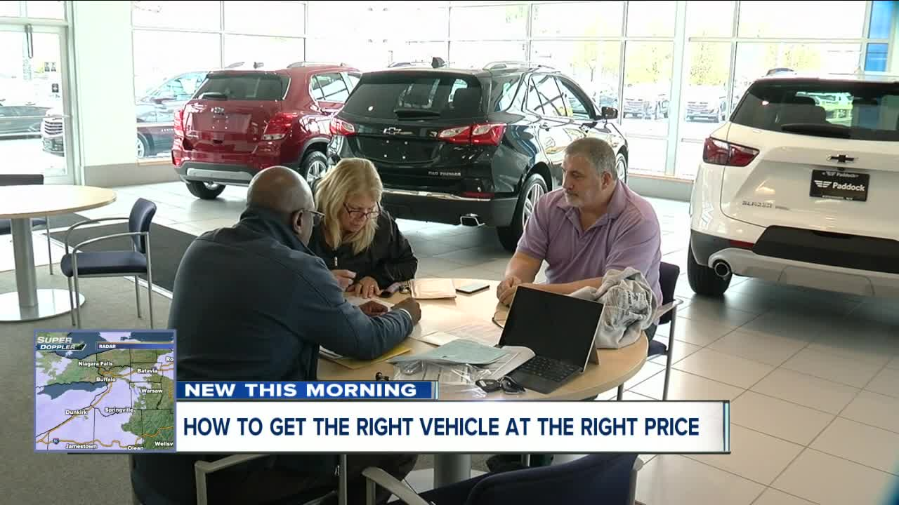 How to get the right new car at the right price