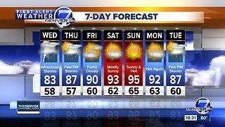 Denver's hot weather will take a break!