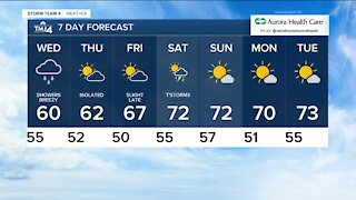 Showers likely return Wednesday with highs below 60