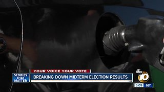 Breaking down Midterm election results