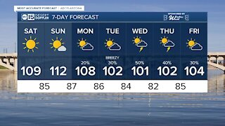 MOST ACCURATE FORECAST: Heating up as we head into the weekend
