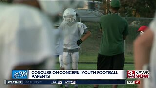 Concussions in football