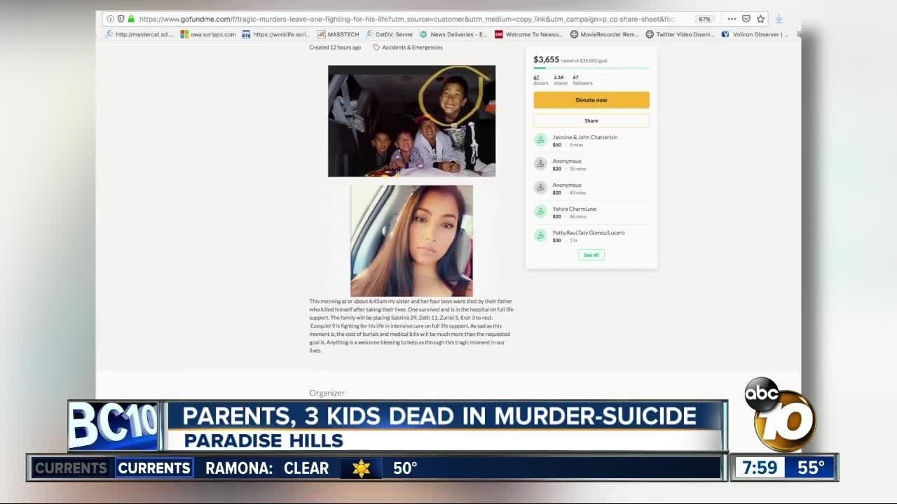 Parents. 3 kids dead in murder-suicide