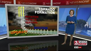 Severe Weather Awareness Week: Tornado Tips and Facts