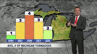 Kevin's Classroom: Is it tornado season?