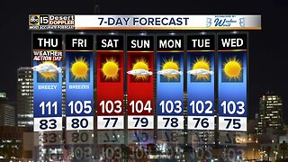 Excessive Heat Warnings in effect through Thursday