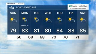 Morning Storm Team Forecast for Sunday June 28