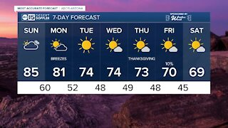 Temperatures stay above average Sunday