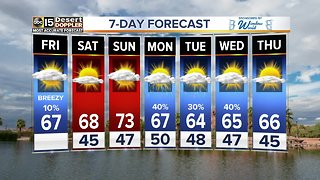 Cooler temperatures this weekend