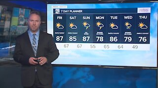 Partly cloudy, hot, and somewhat humid