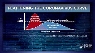Why closures are important amid coronavirus concerns