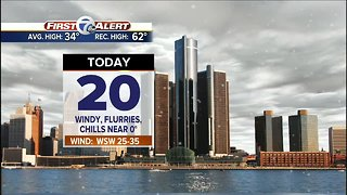 Windy, cold with snow showers
