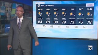 Tonight's Forecast: Partly cloudy, humid, a shower possible