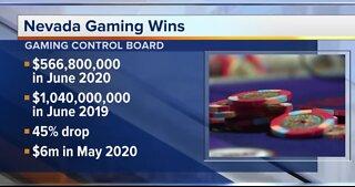 Nevada gaming wins in June